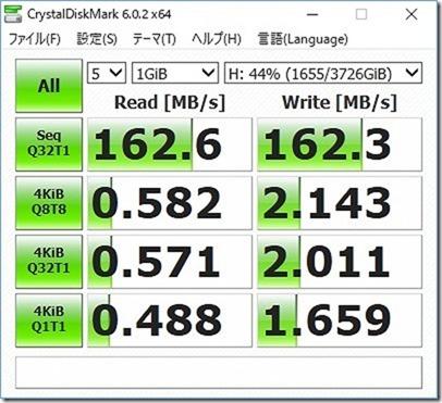 WD/4TBのHDDベンチマーク
